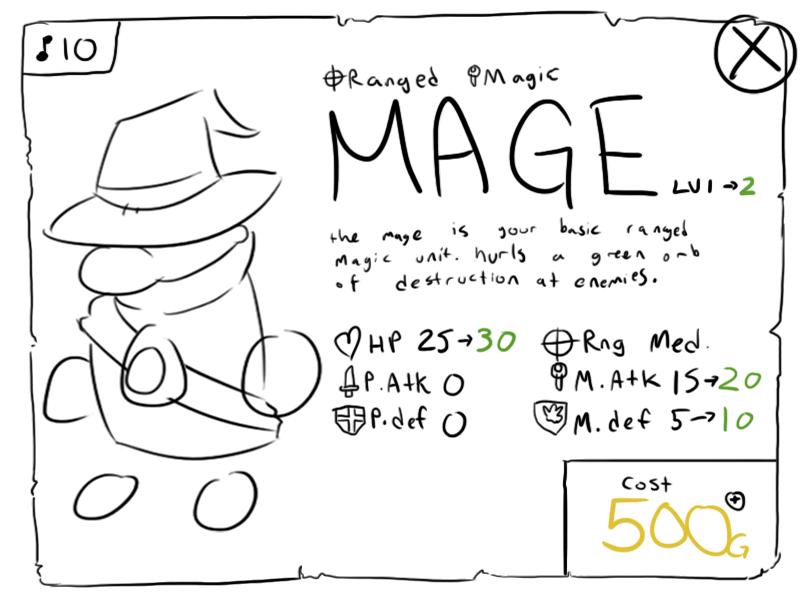 magecard